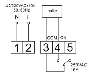 LCD Display Celsius or Fahrenheit scale Residential RF Thermostat Installation Instructions